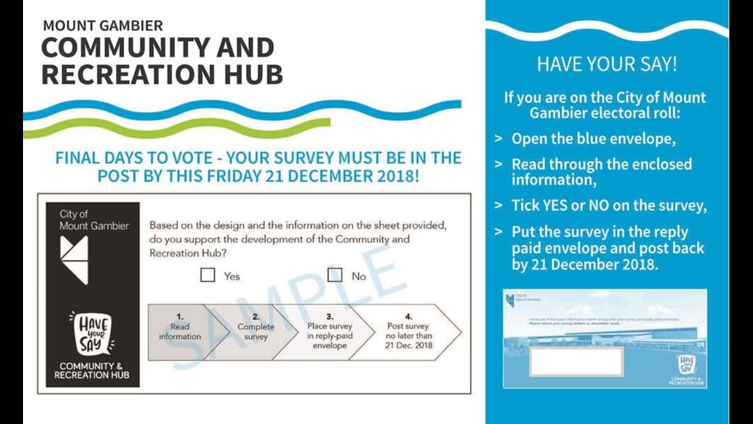Article heading image for Return Rate for Community and Rec Hub Survey